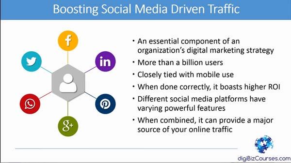 social media traffic