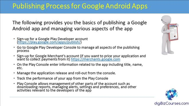 Android App Video Publishing