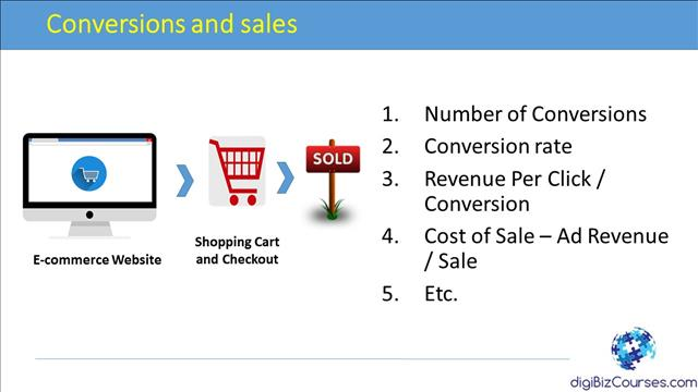 conversion and sales