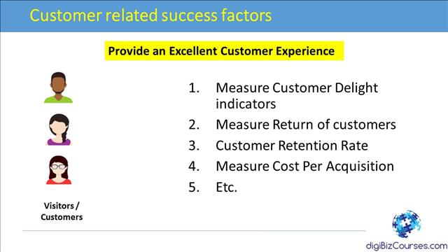 e-commerce customer experience