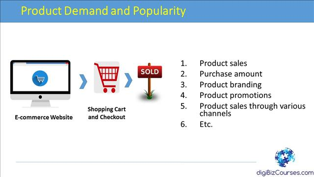 e-commerce product demand