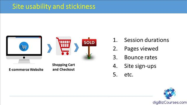e-commerce site usability and navigation
