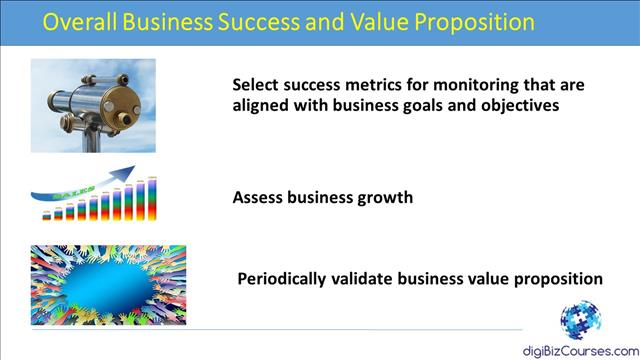 e-commerce business success value proposition
