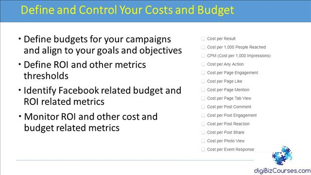 facebook marketing budget